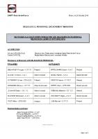 REPONSES DP ENCADREMENT MAGASINS – OCTOBRE 2016